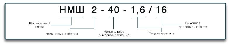 Расшифровка маркировки шестеренных насосов НМШ 2-40-1,6-16 Изображение