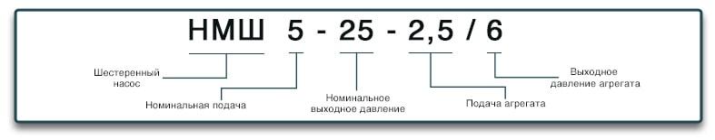 Расшифровка маркировки шестеренных насосов НМШ 5-25-2,5-6