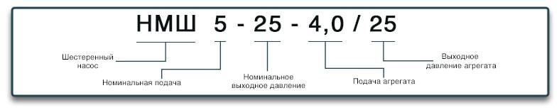 Расшифровка маркировки шестеренных насосов НМШ 5-25-4,0-25 Изображение