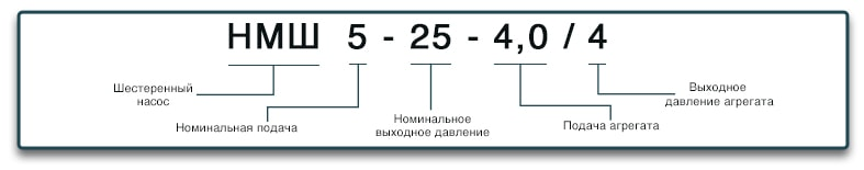 Расшифровка насос НМШ 5-25 масляный шестеренный