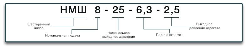 Расшифровка маркировки шестеренных насосов НМШ 8 - 25 - 6,3 - 2,5 Изображение