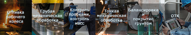 Изготовление рабочего колеса насоса