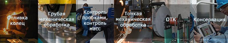 Производство колец для насоса ЦНС