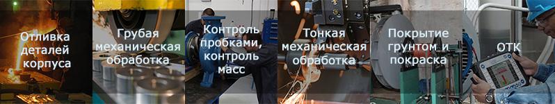 Изготовление корпуса и крышки насоса 1Д и Д