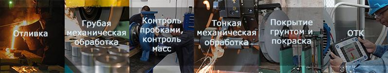 Производство крышки нагнетания и всасывания к насосу ЦНС