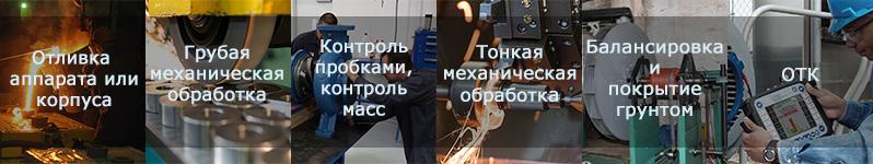 Изготовление направляющего аппарата для насоса ЦНС