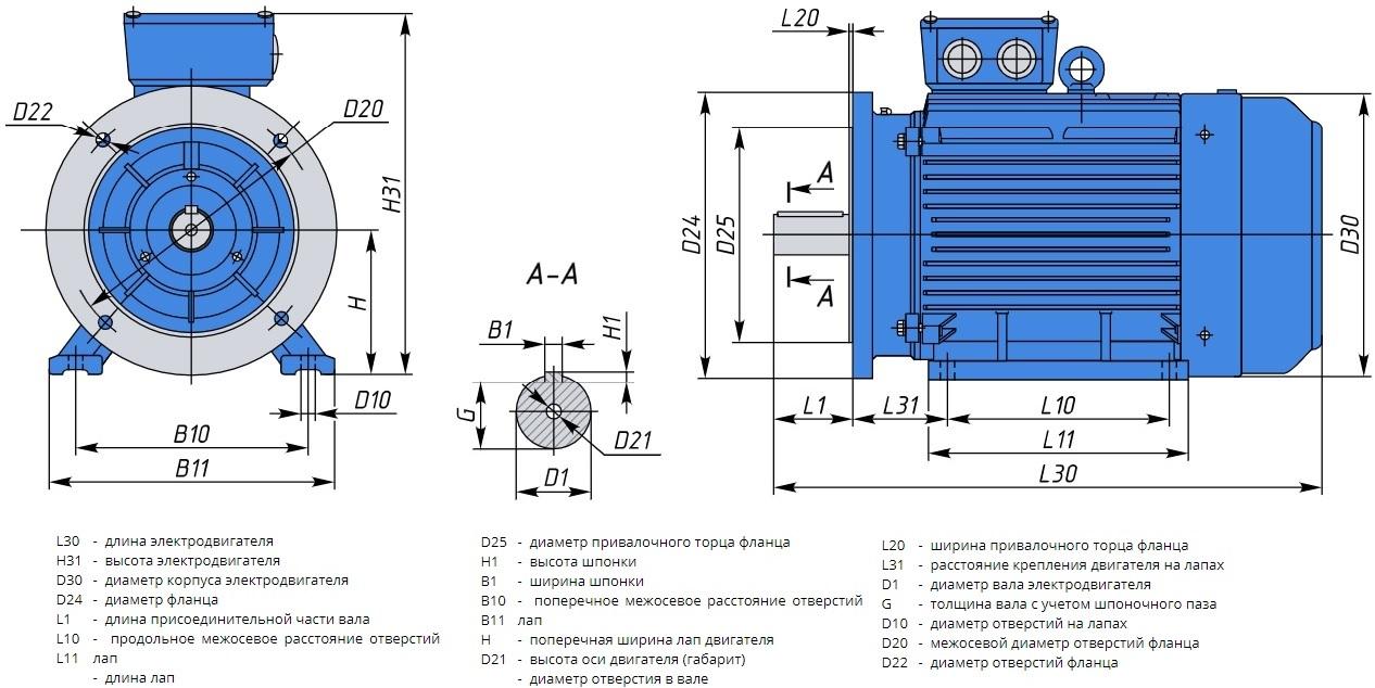Чертеж и габаритные размеры трехфазного асинхронного электродвигателя АИР